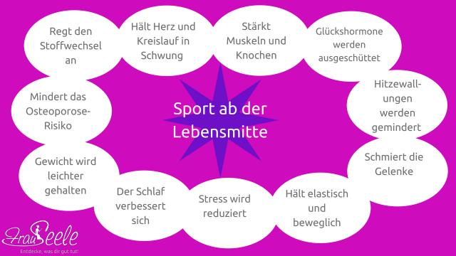 FrauSeele Sport und Wechseljahre-Symptome
